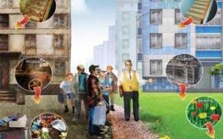 Коммунальные услуги – что входит в содержание жилья?