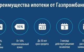 Ипотека от Газпромбанка: условия и порядок оформления ипотечного кредита