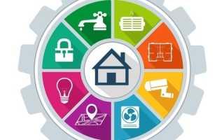 Услуги ЖКХ: что в квартире ремонтируют бесплатно и с какой периодичностью?