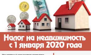 Налог на недвижимость в 2020 году для физических лиц